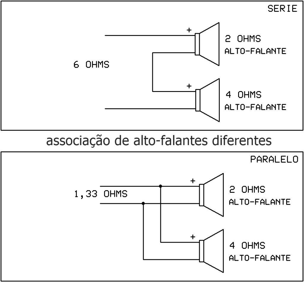 ligação alto-falante impedância diferentes